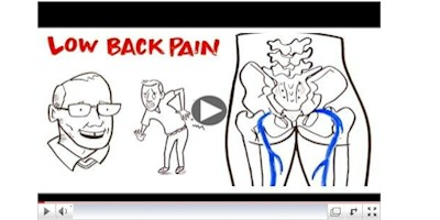 Low Back Pain Reminders