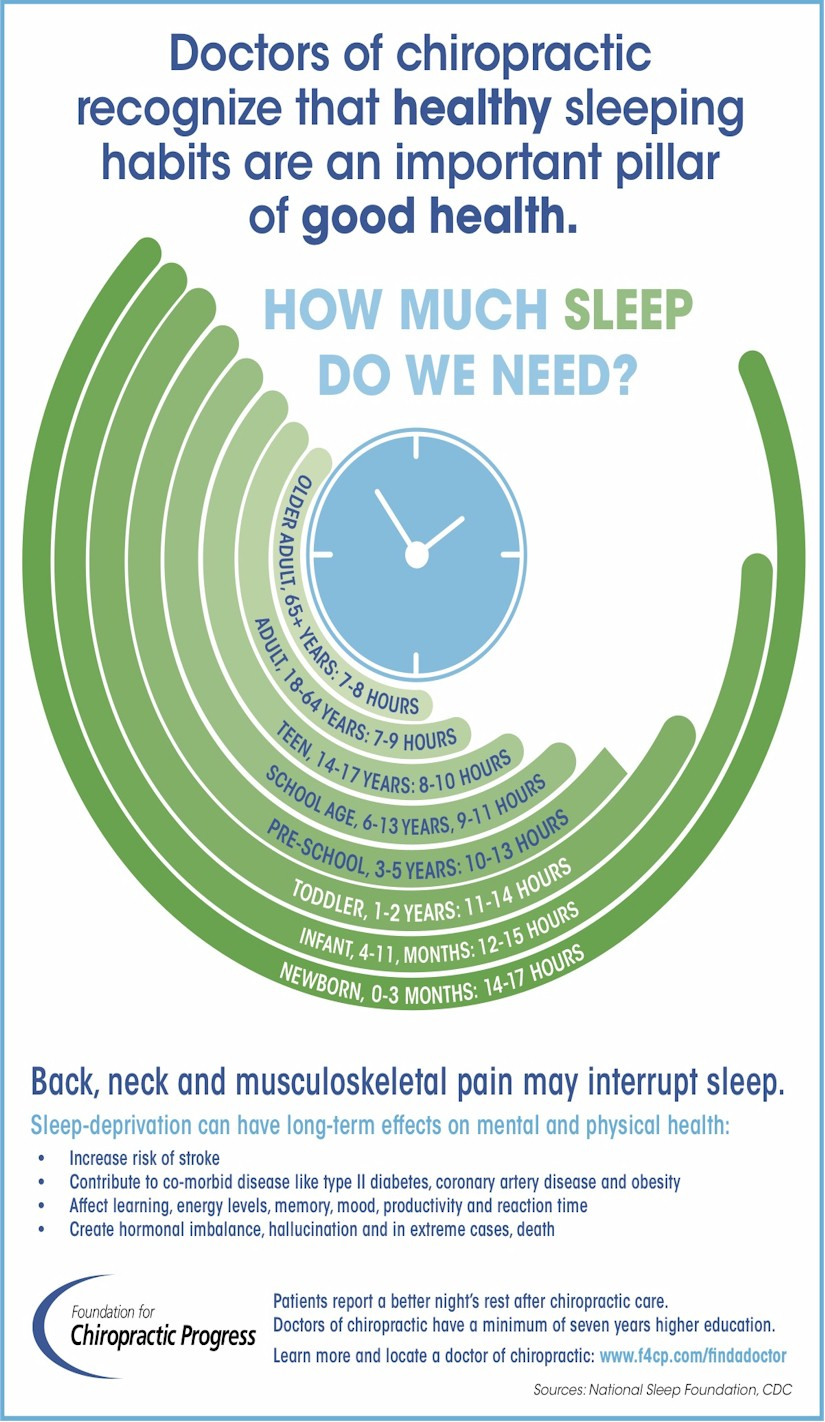 f4cp_sleep_infographic
