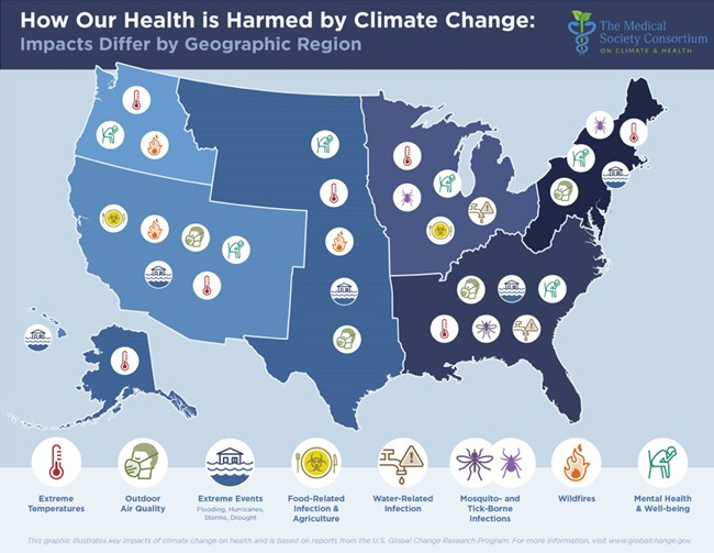 Climate Change Affects - Dr. David Jensen