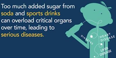 Stevia VS Sugars